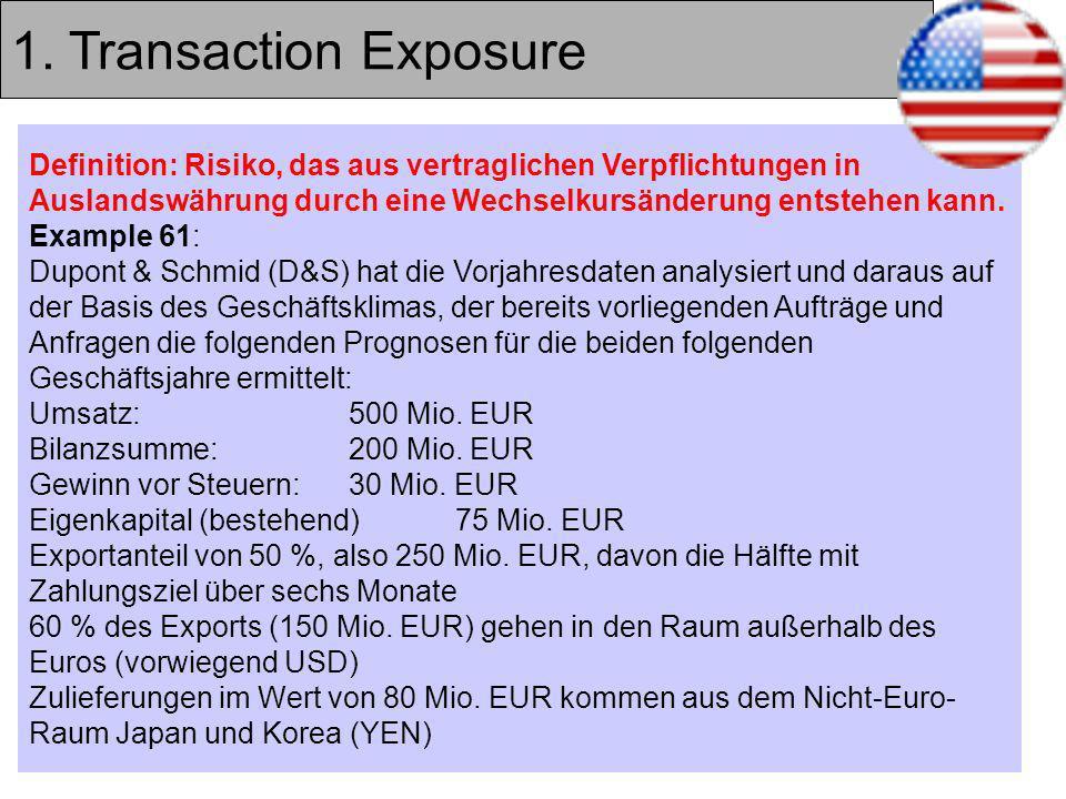 2 1. Transaction Exposure Definition: Risiko, das aus vertraglichen Verpflichtungen in Auslandswährung durch eine Wechselkursänderung entstehen kann.