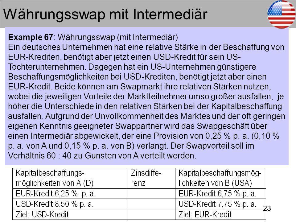23 Währungsswap mit Intermediär Example 67: Währungsswap (mit Intermediär) Ein deutsches Unternehmen hat eine relative Stärke in der Beschaffung von EUR-Krediten, benötigt aber jetzt einen USD-Kredit für sein US- Tochterunternehmen.