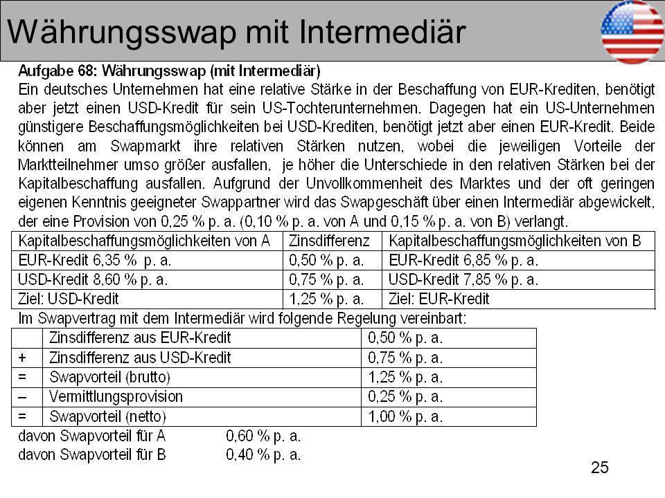 25 Währungsswap mit Intermediär