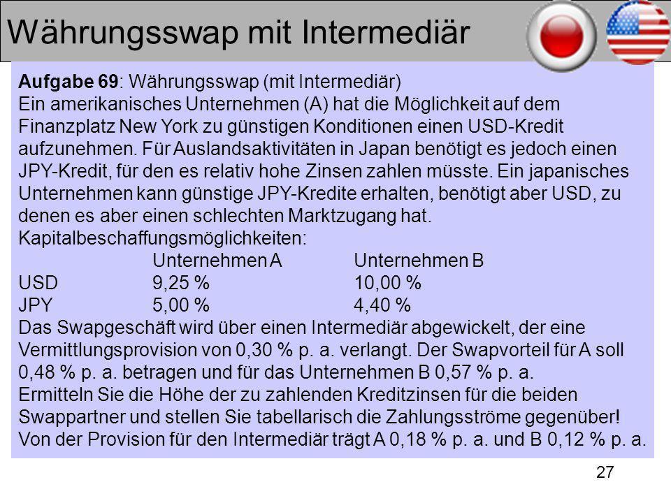 27 Währungsswap mit Intermediär Aufgabe 69: Währungsswap (mit Intermediär) Ein amerikanisches Unternehmen (A) hat die Möglichkeit auf dem Finanzplatz