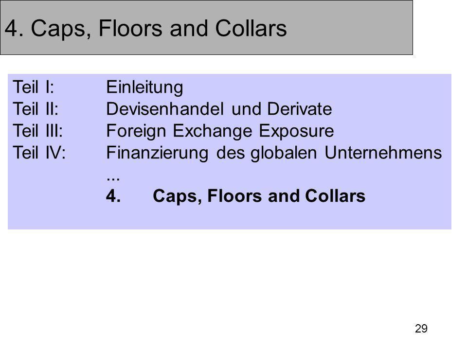 29 4. Caps, Floors and Collars Teil I:Einleitung Teil II:Devisenhandel und Derivate Teil III:Foreign Exchange Exposure Teil IV:Finanzierung des global