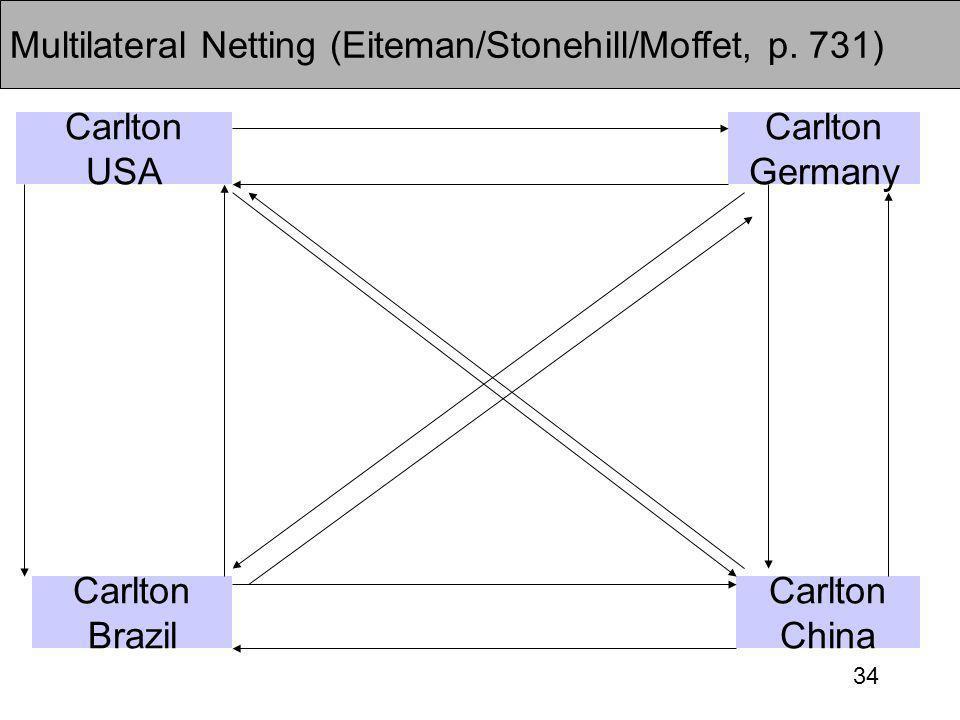 34 Carlton USA Multilateral Netting (Eiteman/Stonehill/Moffet, p.