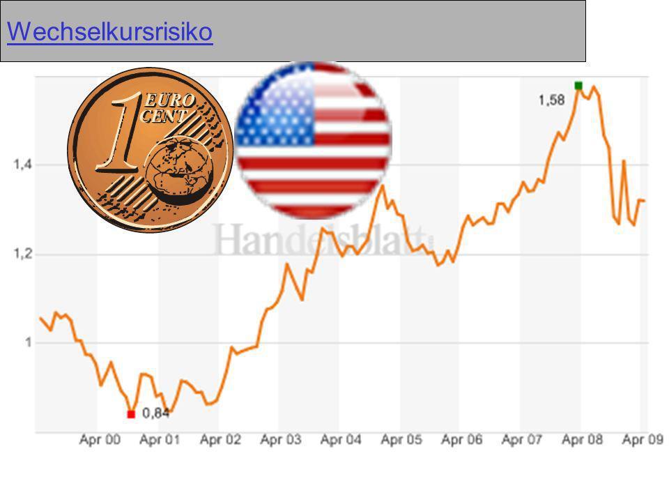7 Wechselkursrisiko