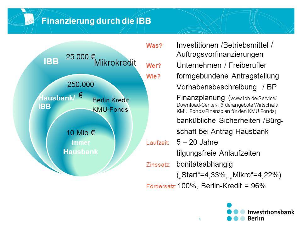 Finanzierung durch die IBB 4 25.000 250.000 10 Mio immer Hausbank Mikrokredit IBB Was? Investitionen /Betriebsmittel / Auftragsvorfinanzierungen Wer?