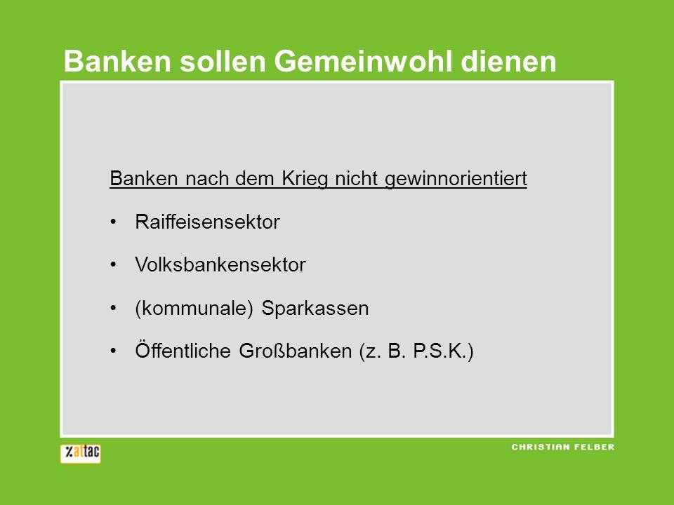Banken nach dem Krieg nicht gewinnorientiert Raiffeisensektor Volksbankensektor (kommunale) Sparkassen Öffentliche Großbanken (z. B. P.S.K.) Banken so