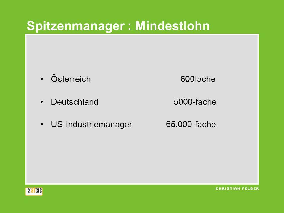 Österreich 600fache Deutschland 5000-fache US-Industriemanager 65.000-fache Spitzenmanager : Mindestlohn