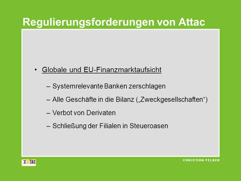 Globale und EU-Finanzmarktaufsicht –Systemrelevante Banken zerschlagen –Alle Geschäfte in die Bilanz (Zweckgesellschaften) –Verbot von Derivaten –Schließung der Filialen in Steueroasen Regulierungsforderungen von Attac