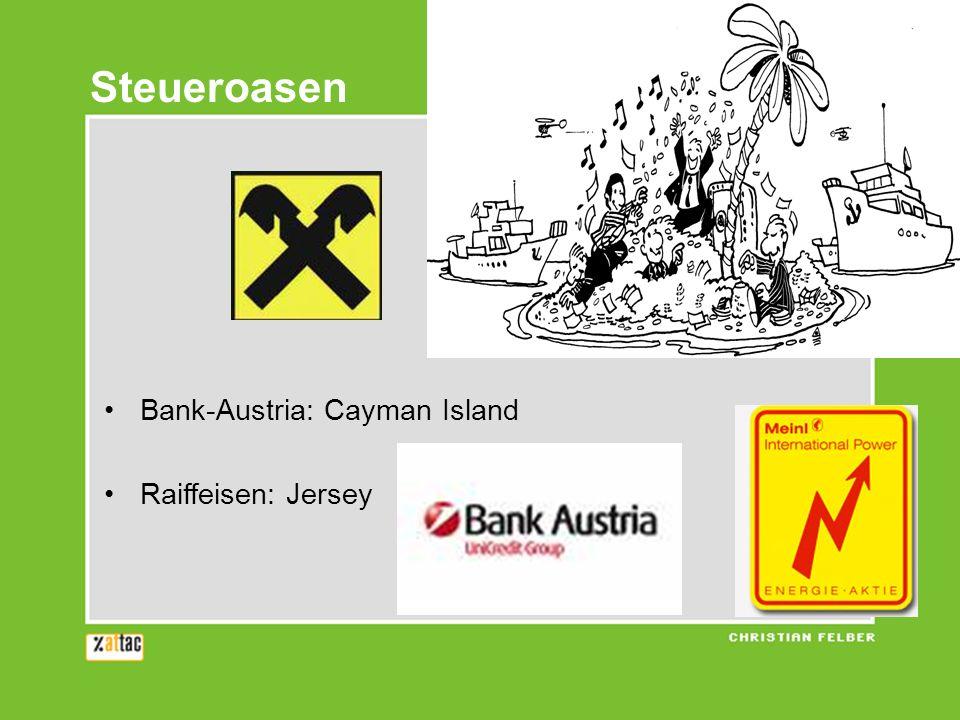 Bank-Austria: Cayman Island Raiffeisen: Jersey Steueroasen