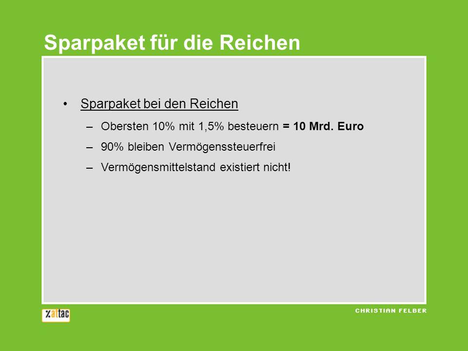 Sparpaket bei den Reichen –Obersten 10% mit 1,5% besteuern = 10 Mrd. Euro –90% bleiben Vermögenssteuerfrei –Vermögensmittelstand existiert nicht! Spar