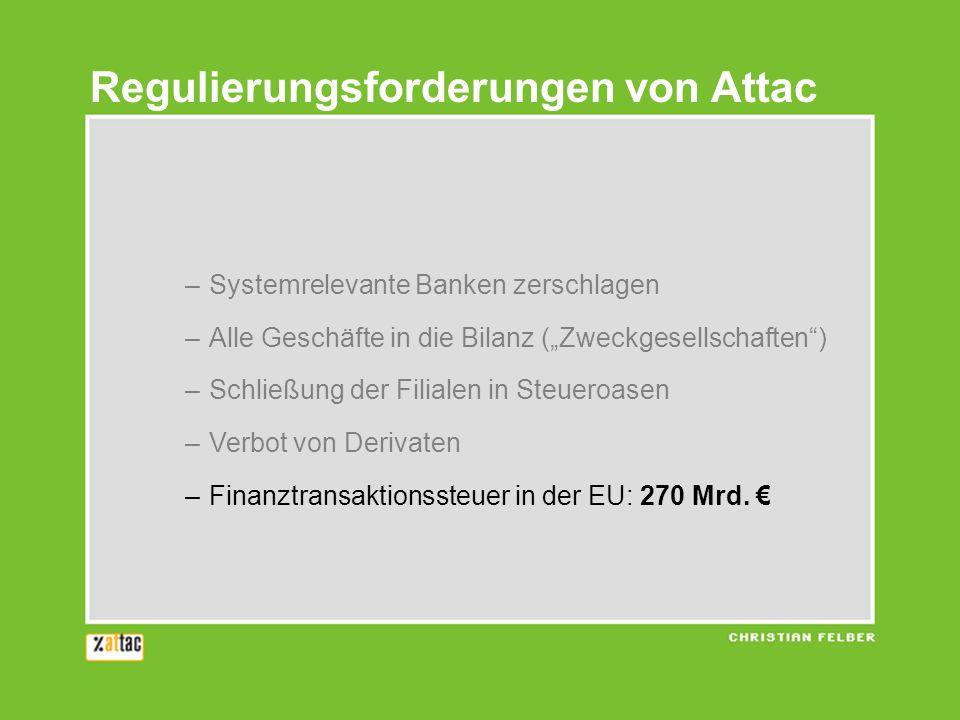 –Systemrelevante Banken zerschlagen –Alle Geschäfte in die Bilanz (Zweckgesellschaften) –Schließung der Filialen in Steueroasen –Verbot von Derivaten –Finanztransaktionssteuer in der EU: 270 Mrd.