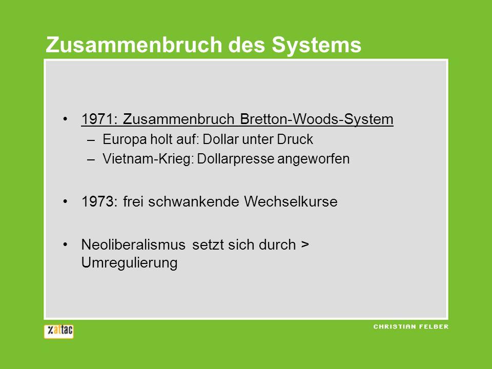 1971: Zusammenbruch Bretton-Woods-System –Europa holt auf: Dollar unter Druck –Vietnam-Krieg: Dollarpresse angeworfen 1973: frei schwankende Wechselkurse Neoliberalismus setzt sich durch > Umregulierung Zusammenbruch des Systems