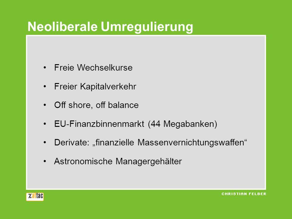 Freie Wechselkurse Freier Kapitalverkehr Off shore, off balance EU-Finanzbinnenmarkt (44 Megabanken) Derivate: finanzielle Massenvernichtungswaffen Astronomische Managergehälter Neoliberale Umregulierung