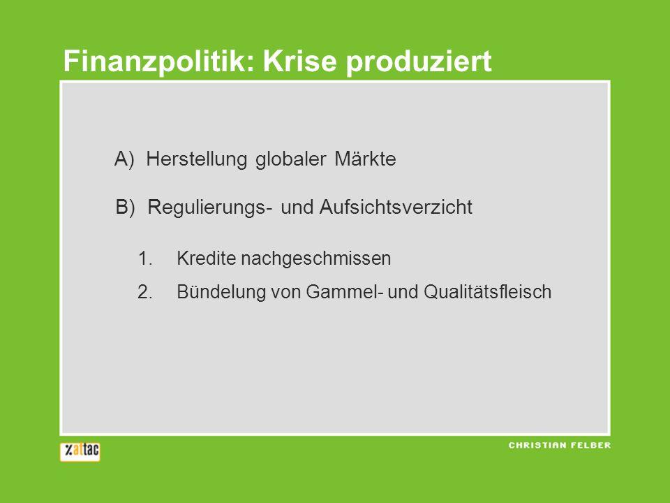 A) Herstellung globaler Märkte B) Regulierungs- und Aufsichtsverzicht 1.Kredite nachgeschmissen 2.Bündelung von Gammel- und Qualitätsfleisch Finanzpolitik: Krise produziert