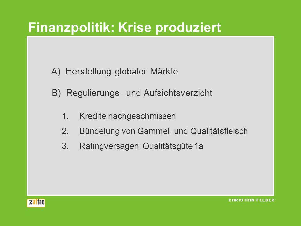 A) Herstellung globaler Märkte B) Regulierungs- und Aufsichtsverzicht 1.Kredite nachgeschmissen 2.Bündelung von Gammel- und Qualitätsfleisch 3.Ratingversagen: Qualitätsgüte 1a Finanzpolitik: Krise produziert