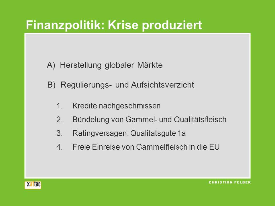 A) Herstellung globaler Märkte B) Regulierungs- und Aufsichtsverzicht 1.Kredite nachgeschmissen 2.Bündelung von Gammel- und Qualitätsfleisch 3.Ratingversagen: Qualitätsgüte 1a 4.Freie Einreise von Gammelfleisch in die EU Finanzpolitik: Krise produziert