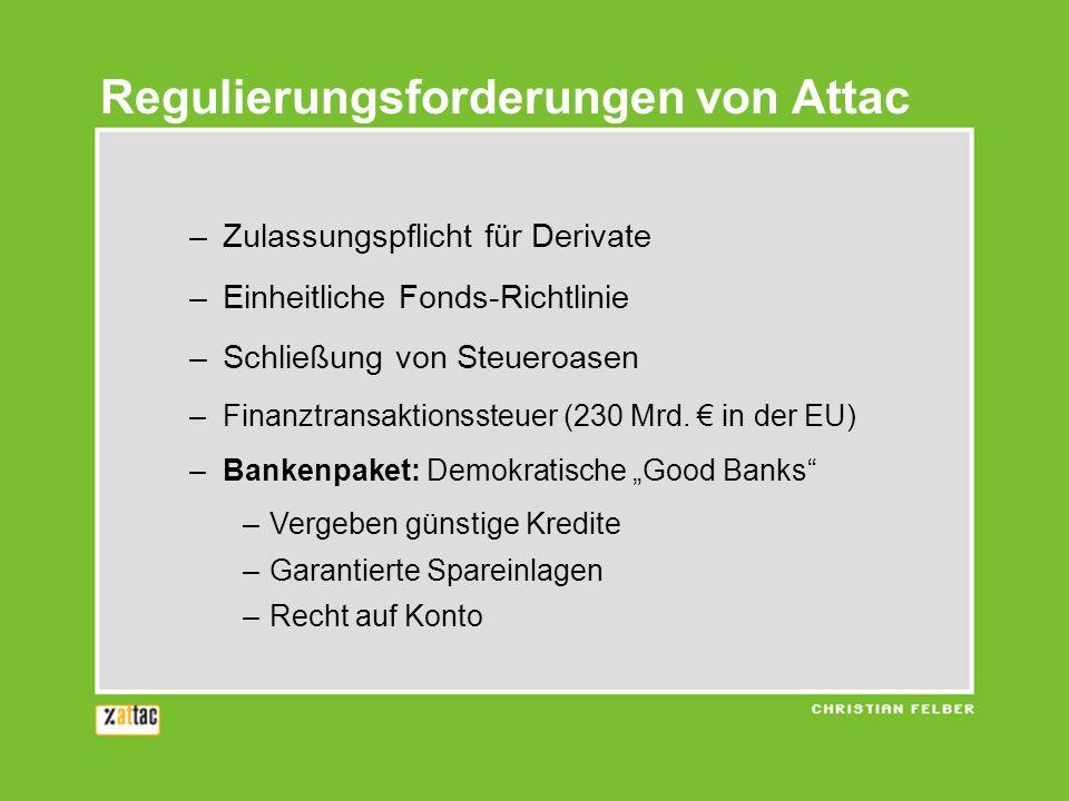 –Zulassungspflicht für Derivate –Einheitliche Fonds-Richtlinie –Schließung von Steueroasen –Finanztransaktionssteuer (230 Mrd. in der EU) –Bankenpaket