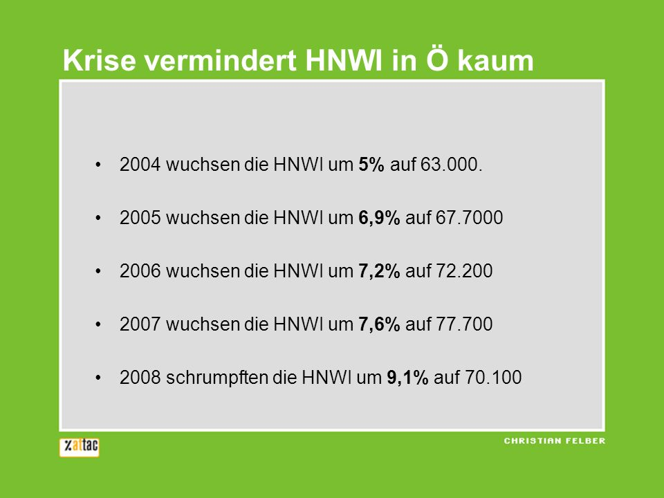 2004 wuchsen die HNWI um 5% auf 63.000. 2005 wuchsen die HNWI um 6,9% auf 67.7000 2006 wuchsen die HNWI um 7,2% auf 72.200 2007 wuchsen die HNWI um 7,