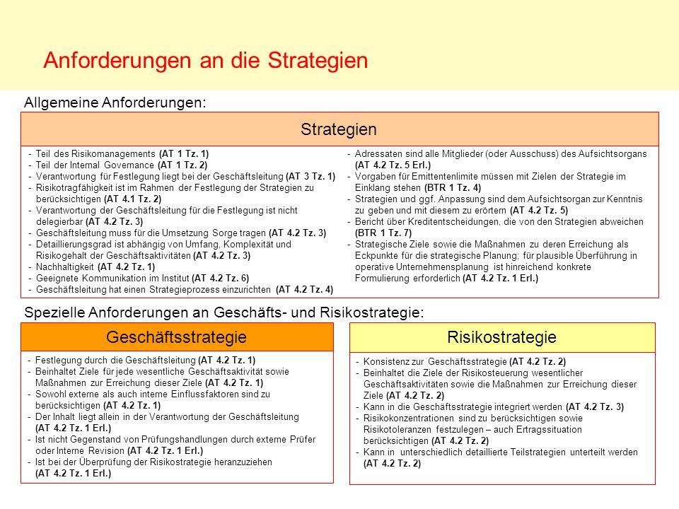 Anforderungen an die Strategien Geschäftsstrategie -Festlegung durch die Geschäftsleitung (AT 4.2 Tz. 1) -Beinhaltet Ziele für jede wesentliche Geschä