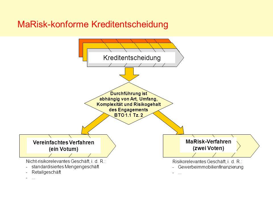 Durchführung ist abhängig von Art, Umfang, Komplexität und Risikogehalt des Engagements BTO 1.1 Tz. 2 Vereinfachtes Verfahren (ein Votum) MaRisk-Verfa