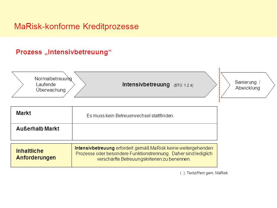 Markt Außerhalb Markt MaRisk-konforme Kreditprozesse Inhaltliche Anforderungen ( ): Textziffern gem. MaRisk Normalbetreuung Laufende Überwachung Sanie