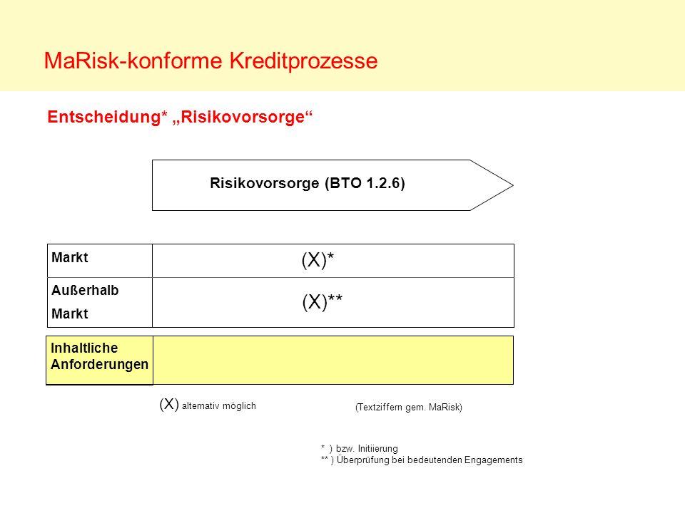 Risikovorsorge (BTO 1.2.6) Markt Außerhalb Markt * ) bzw. Initiierung ** ) Überprüfung bei bedeutenden Engagements Inhaltliche Anforderungen (X)* (X)*