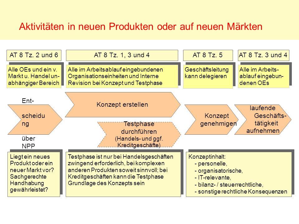 Aktivitäten in neuen Produkten oder auf neuen Märkten AT 8 Tz. 2 und 6AT 8 Tz. 5AT 8 Tz. 3 und 4 Alle OEs und ein v. Markt u. Handel un- abhängiger Be
