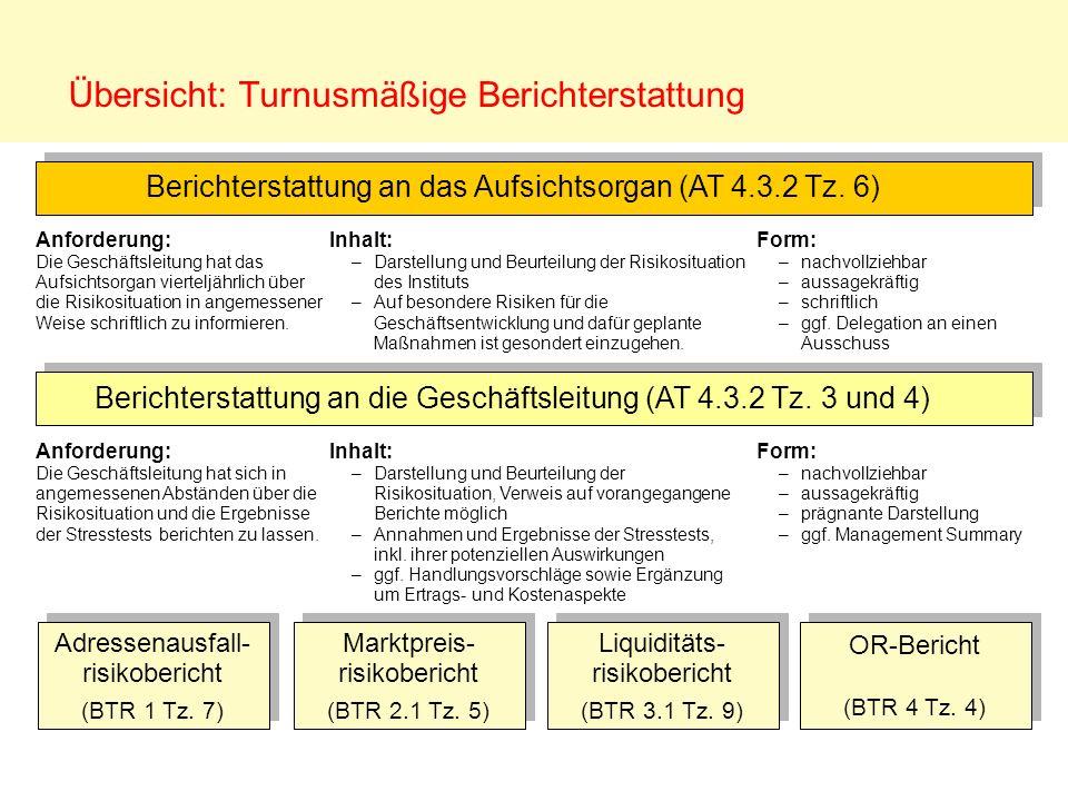 Übersicht: Turnusmäßige Berichterstattung Berichterstattung an die Geschäftsleitung (AT 4.3.2 Tz. 3 und 4) Anforderung: Die Geschäftsleitung hat sich