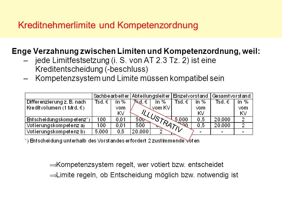 Kreditnehmerlimite und Kompetenzordnung Enge Verzahnung zwischen Limiten und Kompetenzordnung, weil: –jede Limitfestsetzung (i. S. von AT 2.3 Tz. 2) i