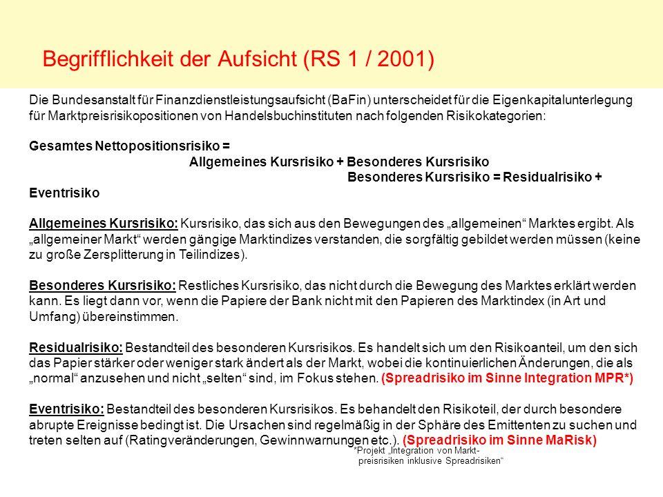 Begrifflichkeit der Aufsicht (RS 1 / 2001) Die Bundesanstalt für Finanzdienstleistungsaufsicht (BaFin) unterscheidet für die Eigenkapitalunterlegung f