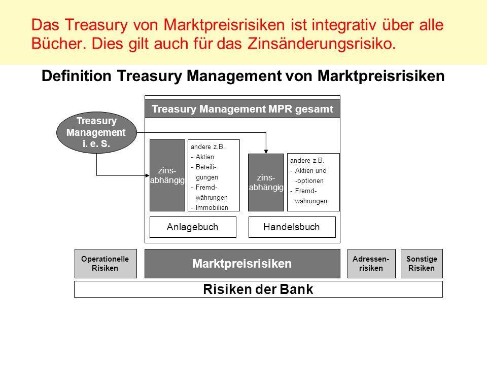 Das Treasury von Marktpreisrisiken ist integrativ über alle Bücher. Dies gilt auch für das Zinsänderungsrisiko. Risiken der Bank Marktpreisrisiken Adr