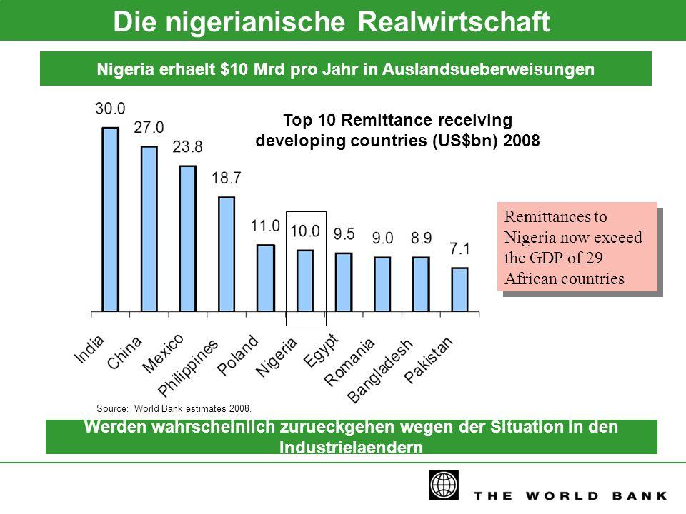 Die nigerianische Realwirtschaft Top 10 Remittance receiving developing countries (US$bn) 2008 Nigeria erhaelt $10 Mrd pro Jahr in Auslandsueberweisun