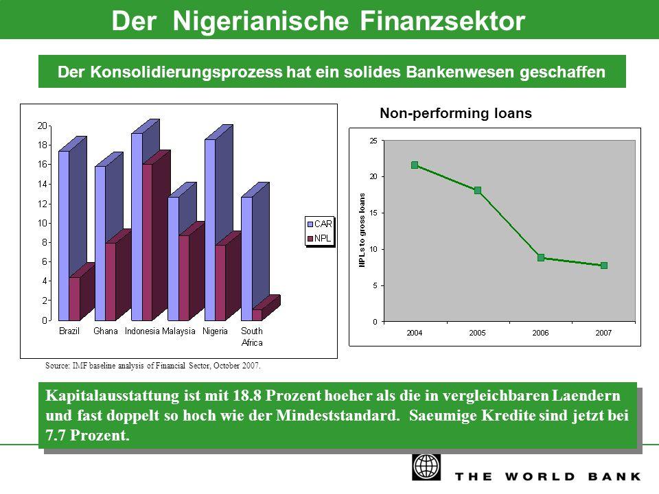 Der Konsolidierungsprozess hat ein solides Bankenwesen geschaffen Kapitalausstattung ist mit 18.8 Prozent hoeher als die in vergleichbaren Laendern un