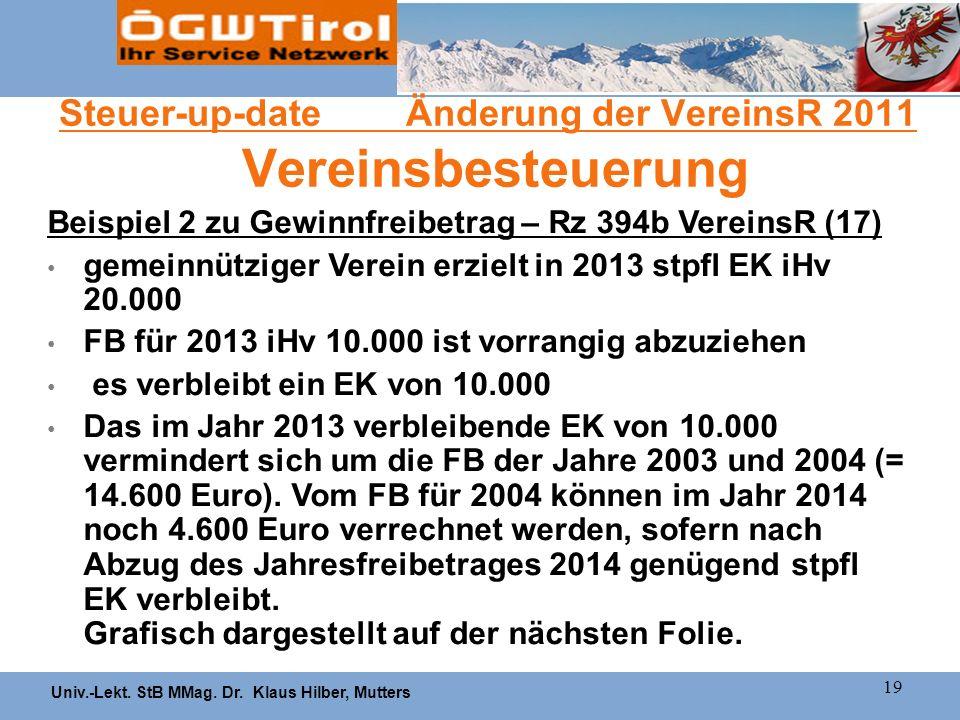 Univ.-Lekt. StB MMag. Dr. Klaus Hilber, Mutters 19 Steuer-up-date Änderung der VereinsR 2011 Vereinsbesteuerung Beispiel 2 zu Gewinnfreibetrag – Rz 39