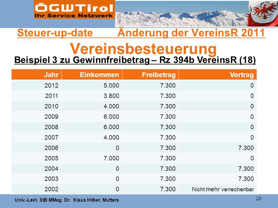 Univ.-Lekt. StB MMag. Dr. Klaus Hilber, Mutters 20 Steuer-up-date Änderung der VereinsR 2011 Vereinsbesteuerung Beispiel 3 zu Gewinnfreibetrag – Rz 39
