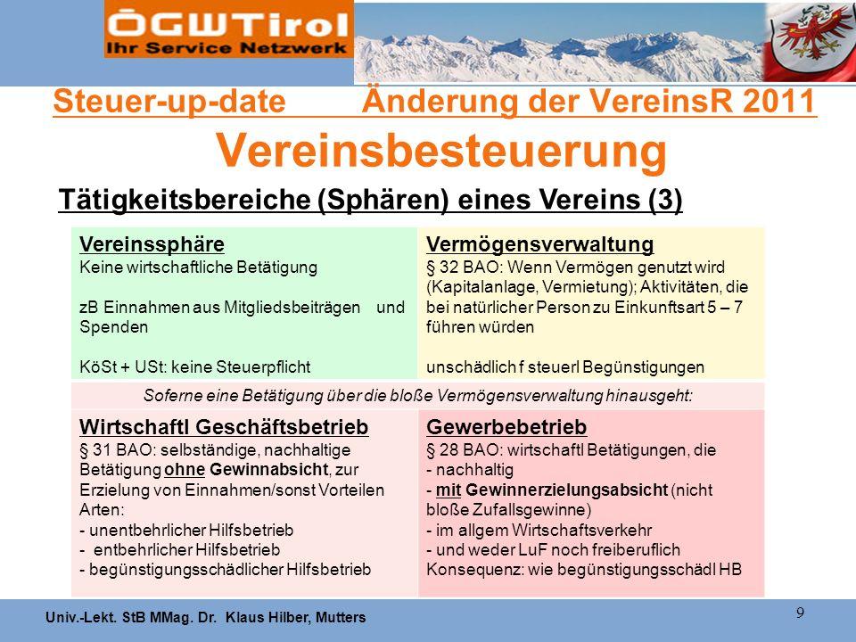 Univ.-Lekt. StB MMag. Dr. Klaus Hilber, Mutters 9 Steuer-up-date Änderung der VereinsR 2011 Vereinsbesteuerung Tätigkeitsbereiche (Sphären) eines Vere