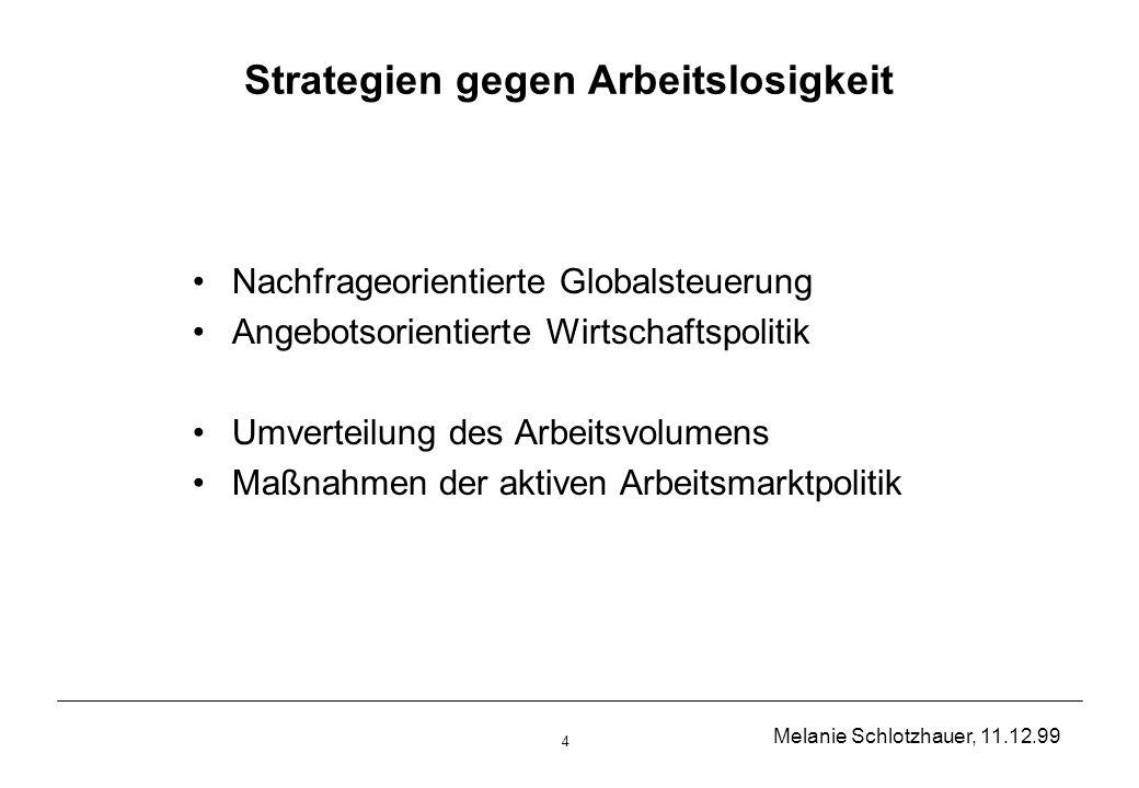 Melanie Schlotzhauer, 11.12.99 4 Strategien gegen Arbeitslosigkeit Nachfrageorientierte Globalsteuerung Angebotsorientierte Wirtschaftspolitik Umverteilung des Arbeitsvolumens Maßnahmen der aktiven Arbeitsmarktpolitik
