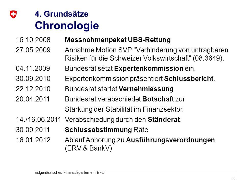 10 Eidgenössisches Finanzdepartement EFD 16.10.2008Massnahmenpaket UBS-Rettung 27.05.2009Annahme Motion SVP Verhinderung von untragbaren Risiken für die Schweizer Volkswirtschaft (08.3649).