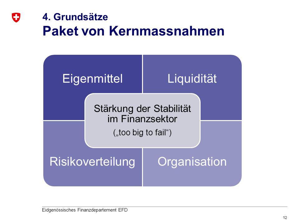 12 Eidgenössisches Finanzdepartement EFD 4. Grundsätze Paket von Kernmassnahmen EigenmittelLiquidität RisikoverteilungOrganisation Stärkung der Stabil