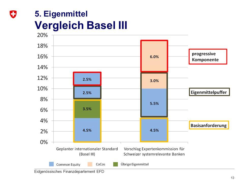 13 Eidgenössisches Finanzdepartement EFD 5. Eigenmittel Vergleich Basel III