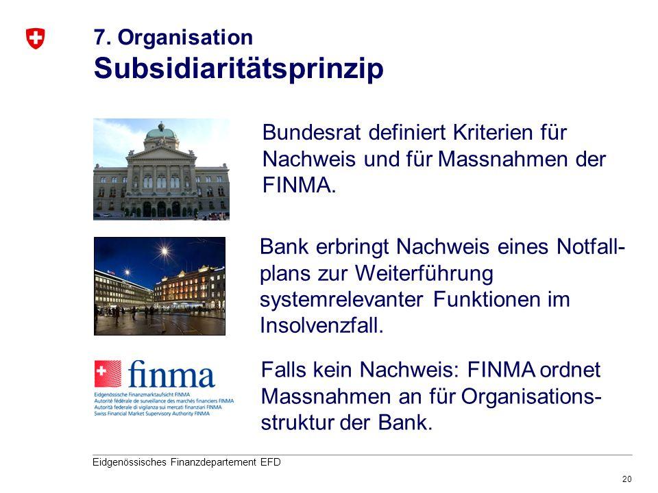 20 Eidgenössisches Finanzdepartement EFD Bank erbringt Nachweis eines Notfall- plans zur Weiterführung systemrelevanter Funktionen im Insolvenzfall. 7
