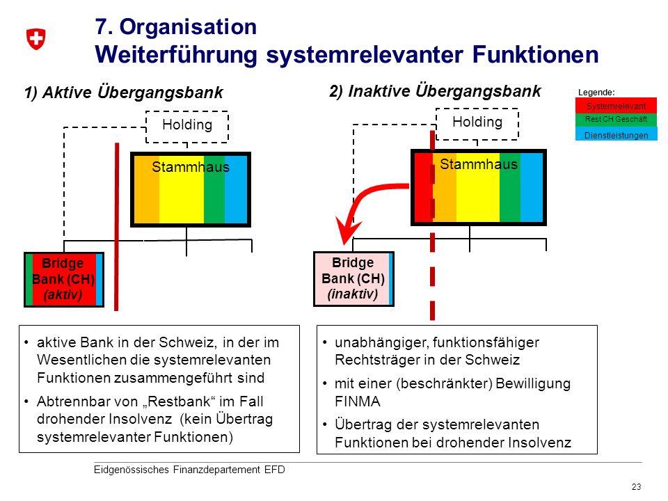 23 Eidgenössisches Finanzdepartement EFD Legende: Rest CH Geschäft Systemrelevant Dienstleistungen Stammhaus Bridge Bank (CH) (aktiv) Stammhaus Bridge Bank (CH) (inaktiv) 7.