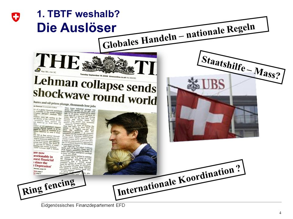 4 Eidgenössisches Finanzdepartement EFD 1. TBTF weshalb? Die Auslöser Staatshilfe – Mass? Ring fencing Internationale Koordination ? Globales Handeln