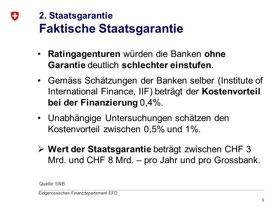 6 Eidgenössisches Finanzdepartement EFD Ratingagenturen würden die Banken ohne Garantie deutlich schlechter einstufen. Gemäss Schätzungen der Banken s