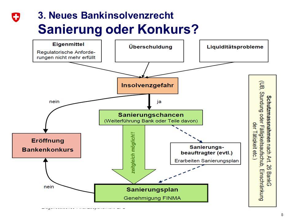 8 Eidgenössisches Finanzdepartement EFD 3. Neues Bankinsolvenzrecht Sanierung oder Konkurs?