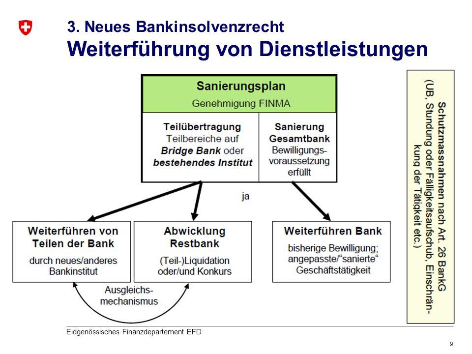 9 Eidgenössisches Finanzdepartement EFD 3. Neues Bankinsolvenzrecht Weiterführung von Dienstleistungen