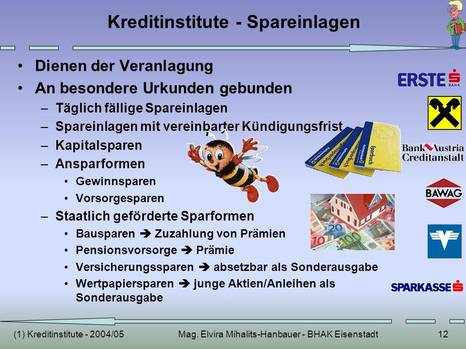 (1) Kreditinstitute - 2004/05Mag. Elvira Mihalits-Hanbauer - BHAK Eisenstadt12 Kreditinstitute - Spareinlagen Dienen der Veranlagung An besondere Urku