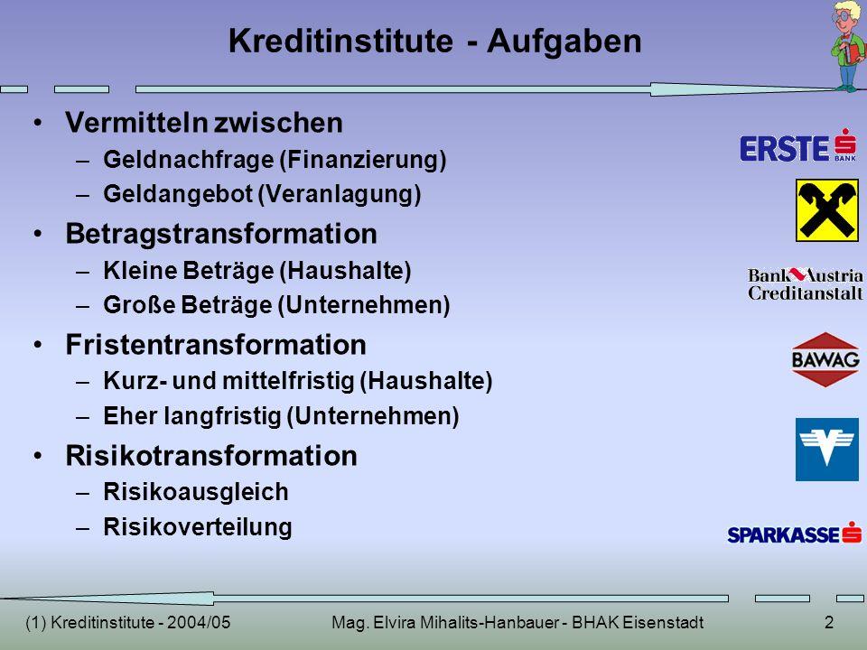 (1) Kreditinstitute - 2004/05Mag. Elvira Mihalits-Hanbauer - BHAK Eisenstadt2 Kreditinstitute - Aufgaben Vermitteln zwischen –Geldnachfrage (Finanzier