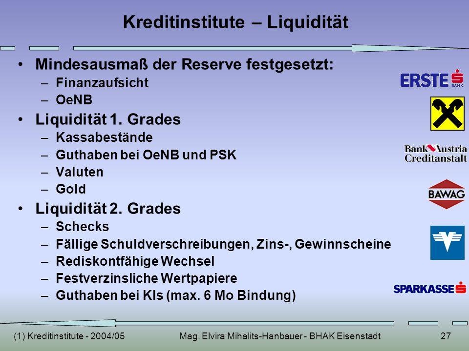 (1) Kreditinstitute - 2004/05Mag. Elvira Mihalits-Hanbauer - BHAK Eisenstadt27 Kreditinstitute – Liquidität Mindesausmaß der Reserve festgesetzt: –Fin
