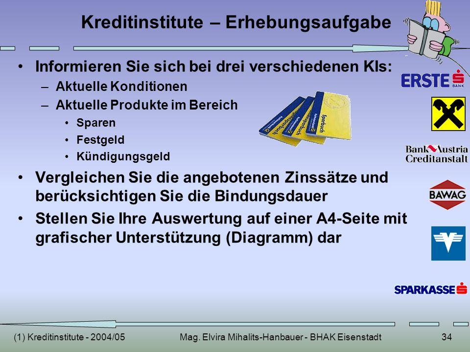 (1) Kreditinstitute - 2004/05Mag. Elvira Mihalits-Hanbauer - BHAK Eisenstadt34 Kreditinstitute – Erhebungsaufgabe Informieren Sie sich bei drei versch