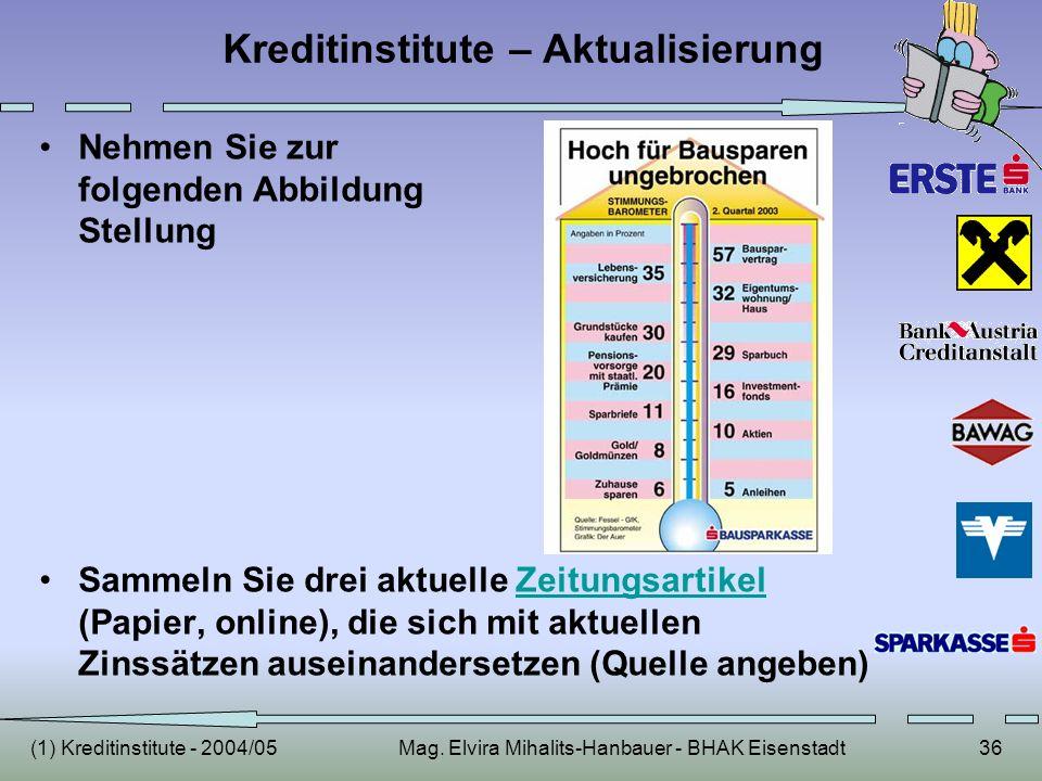 (1) Kreditinstitute - 2004/05Mag. Elvira Mihalits-Hanbauer - BHAK Eisenstadt36 Kreditinstitute – Aktualisierung Nehmen Sie zur folgenden Abbildung Ste